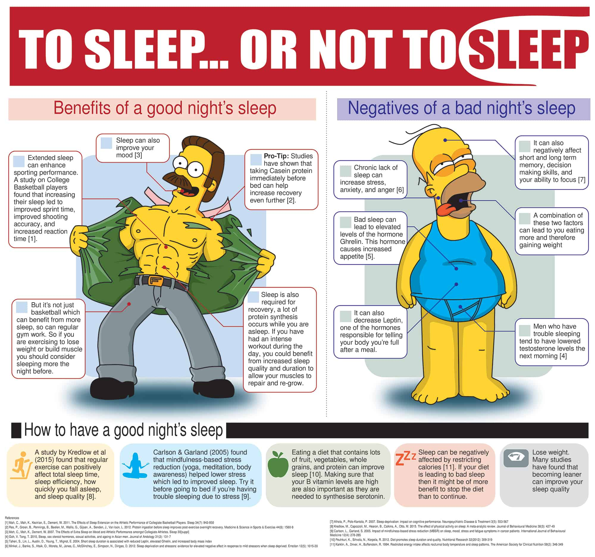 Infographic: The Importance of Sleep and How to Improve It (Backed by Science) 1