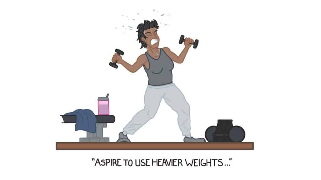 Aspire to use heavier weights