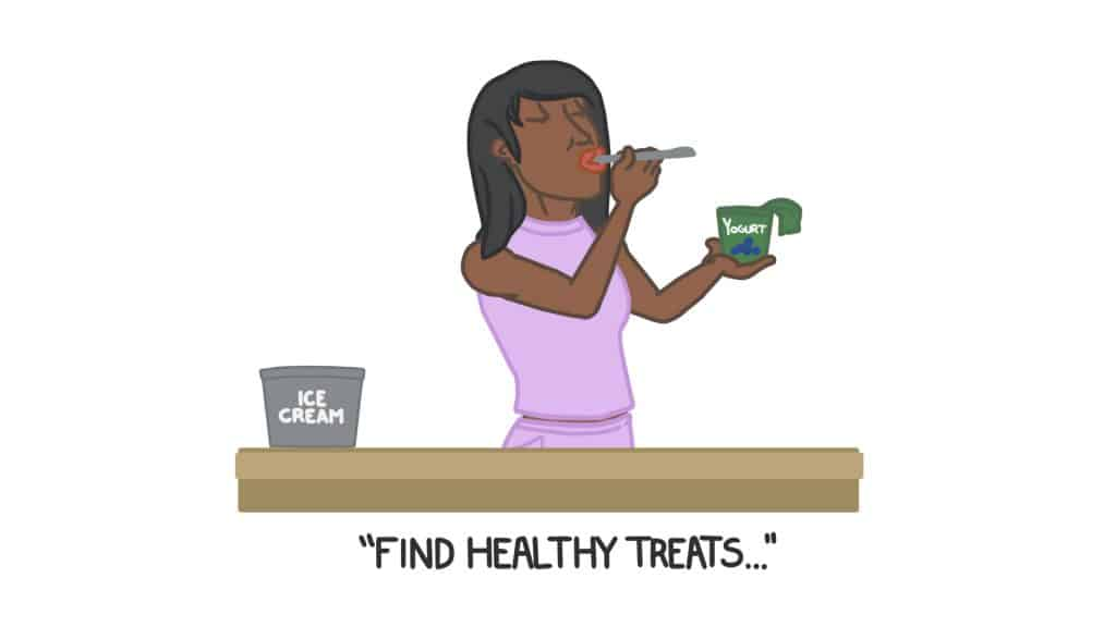 Find Health Treats