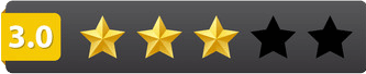 NETA certification rating