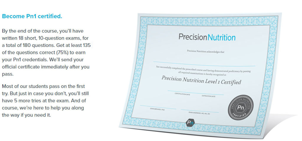 The Precision nutrition Test