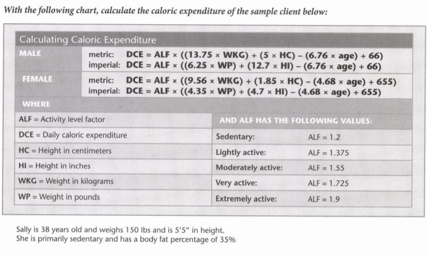 ISSA Unit 1 - Metabolism 1