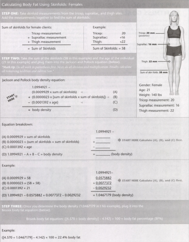 ISSA Unit 11 - Body composition 2