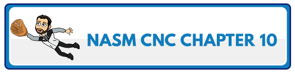 NASM CNC Chapter 11: Hydration 2