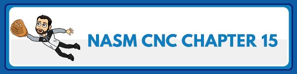 NASM CNC Chapter 16: Motivational Interviewing 2